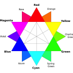 How to Choose a Color Scheme For Your Website