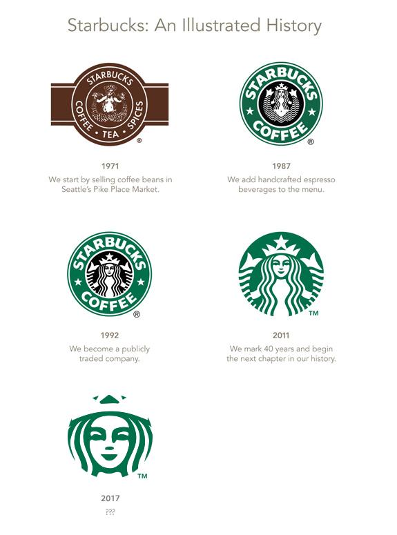 starbuck logo evolution